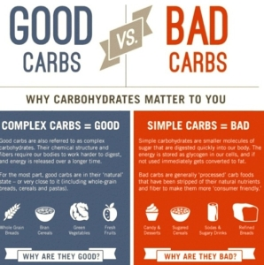 good-carbs-vs-bad-carbs