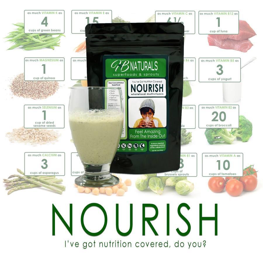 Nourish for Vitality